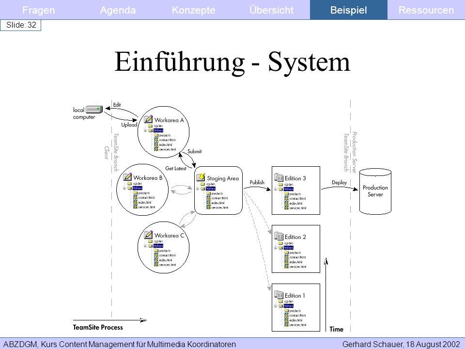 Einführung - System Fragen Agenda Konzepte Übersicht Beispiel