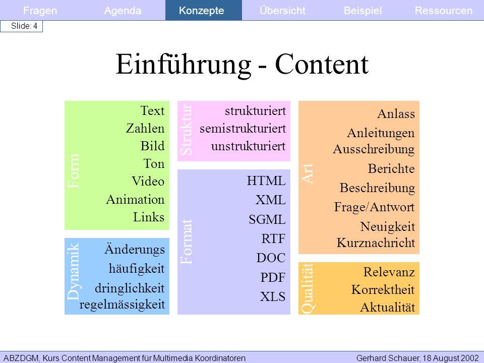 Einführung - Content Struktur Form Art Format Dynamik Qualität Text