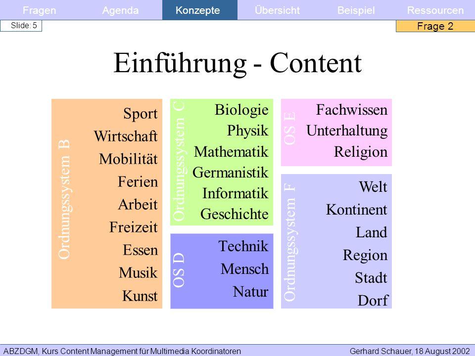 Einführung - Content Sport Wirtschaft Mobilität Ferien Arbeit Freizeit