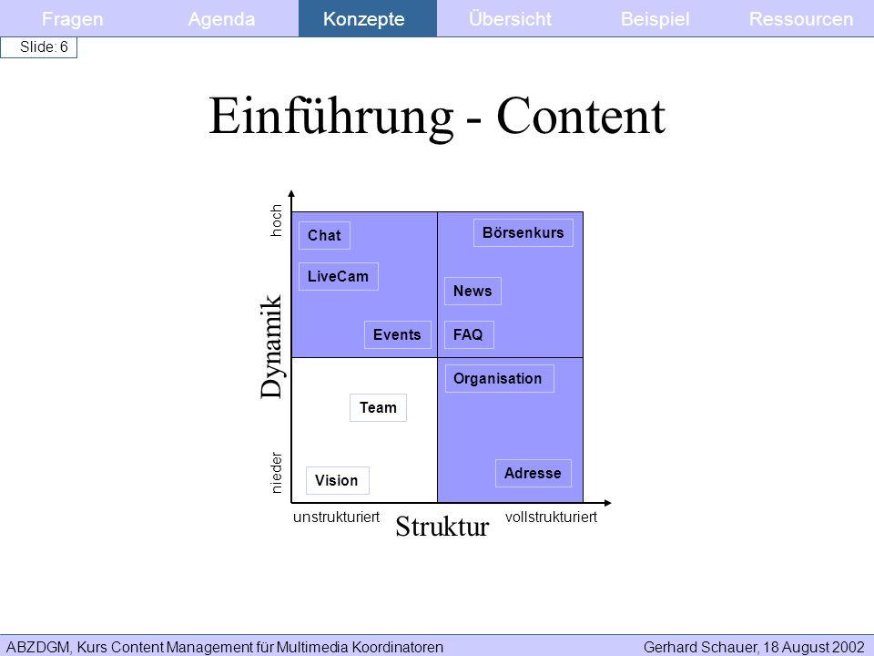 Einführung - Content Dynamik Struktur Fragen Agenda Konzepte Übersicht