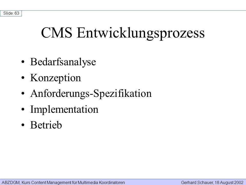 CMS Entwicklungsprozess