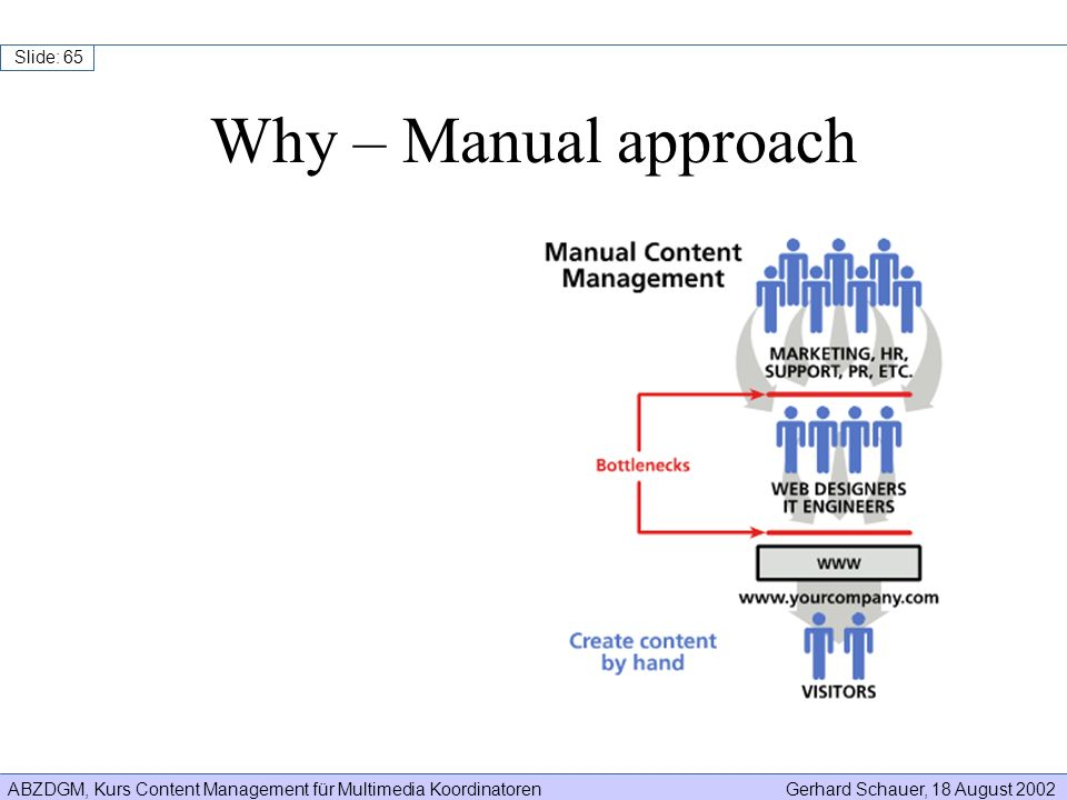 Why – Manual approach