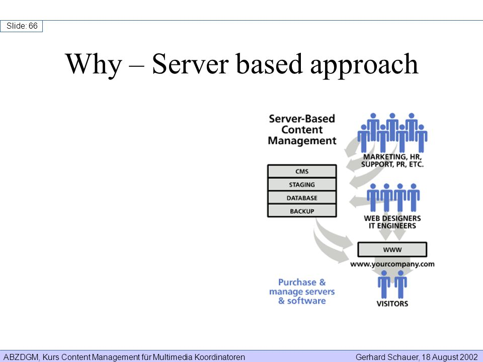 Why – Server based approach