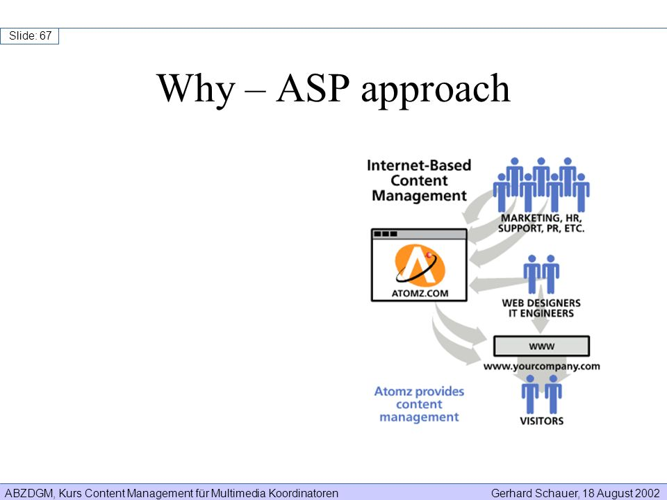 Why – ASP approach