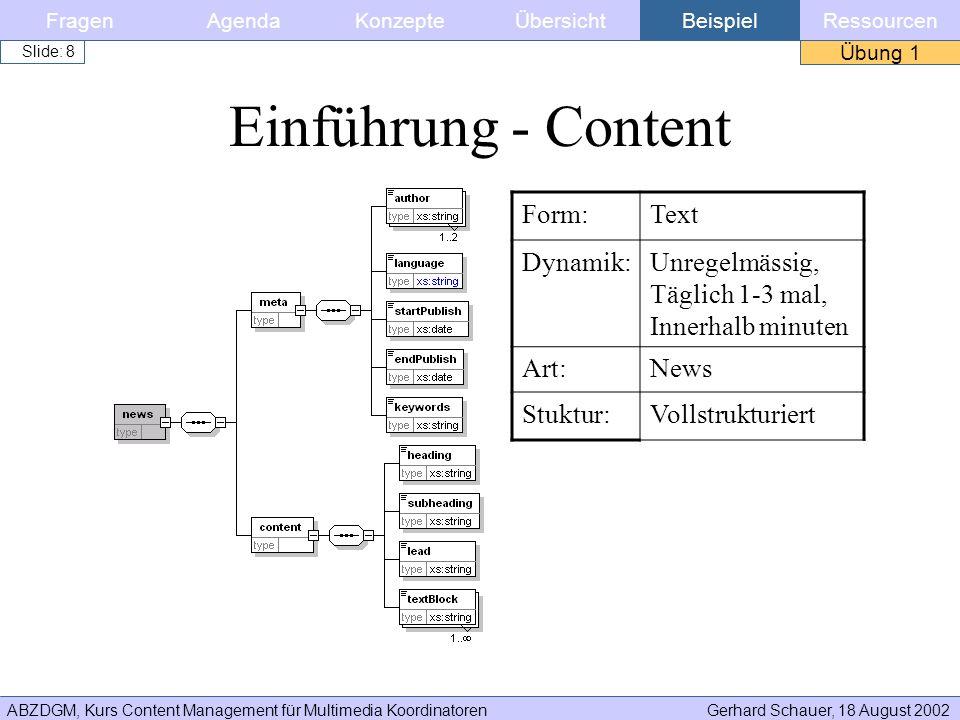 Einführung - Content Form: Text Dynamik: