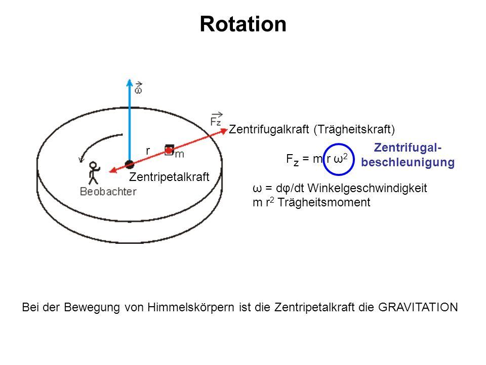 Rotation Zentrifugalkraft (Trägheitskraft) Fz = m r ω2 Zentrifugal- r