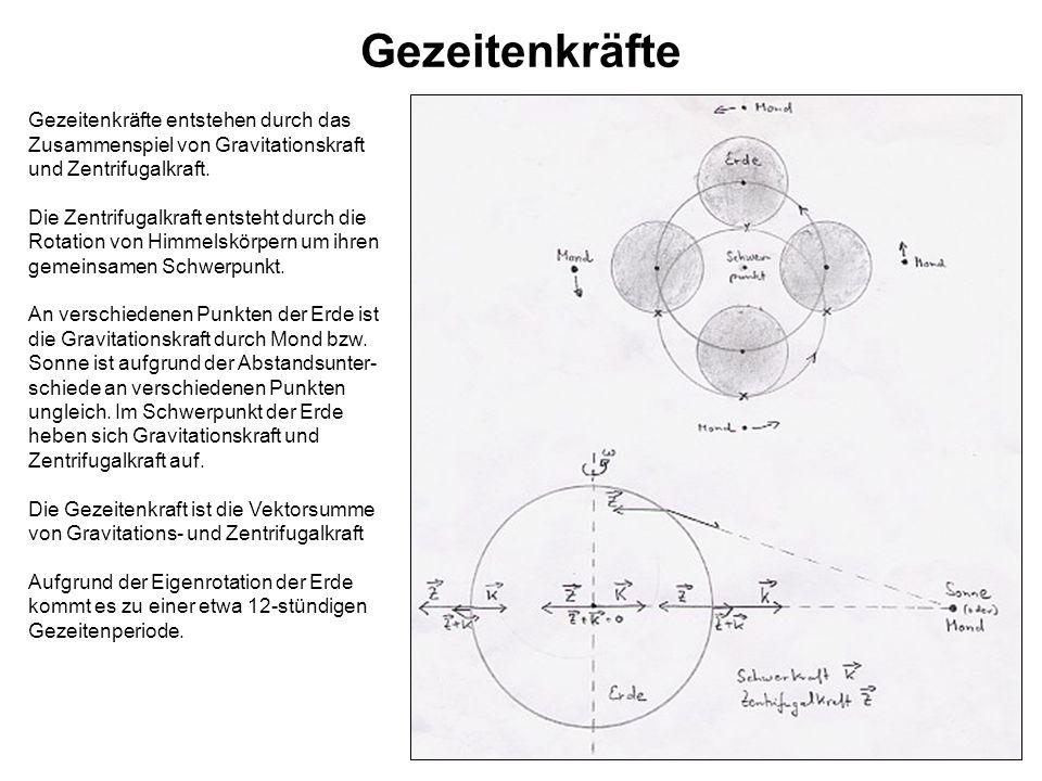 Erfreut Elektrische Gemeinsame Erde Zeitgenössisch - Der Schaltplan ...