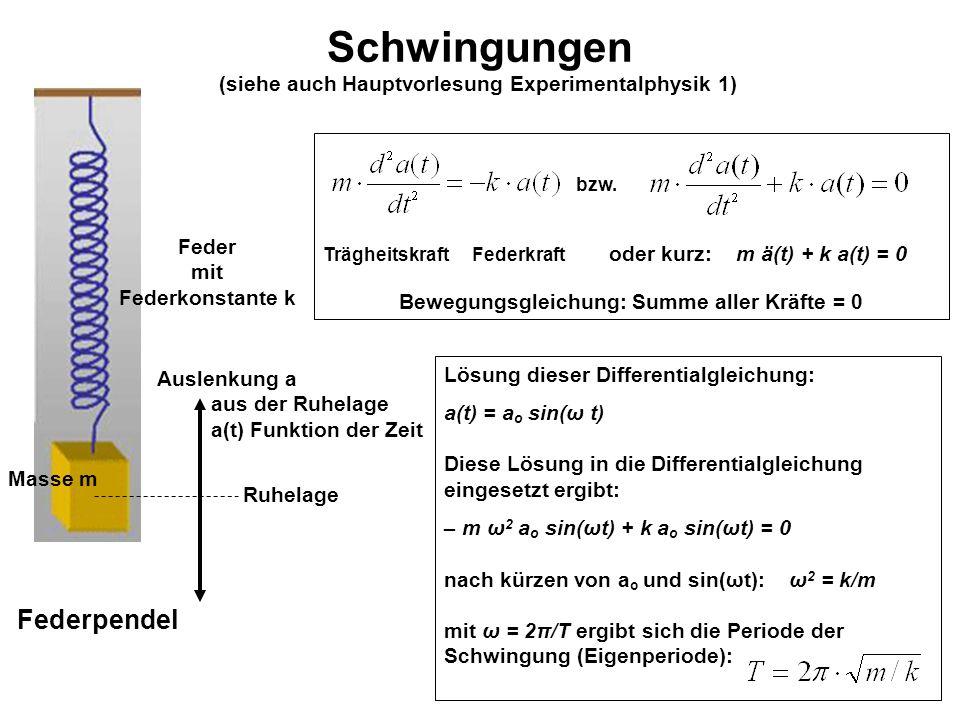 (siehe auch Hauptvorlesung Experimentalphysik 1)