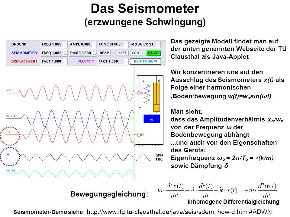 Das Seismometer (erzwungene Schwingung)