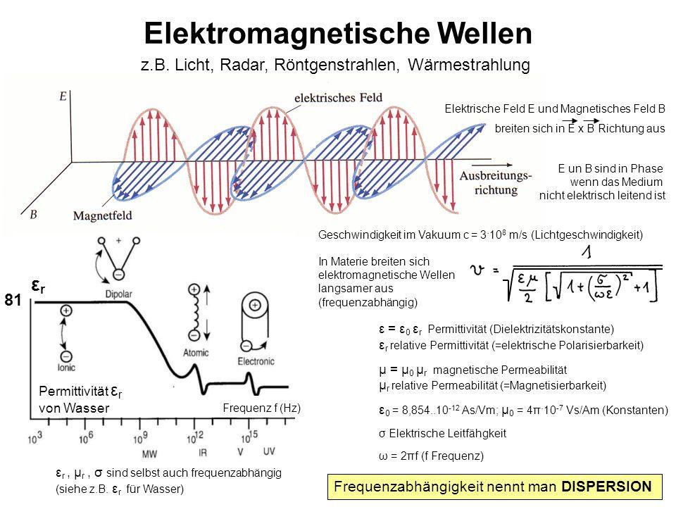Niedlich Standardsymbole Für Elektrische Zeichnungen Ideen ...