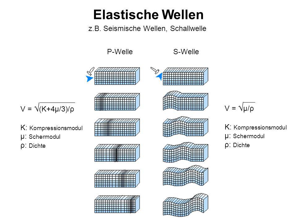 z.B. Seismische Wellen, Schallwelle