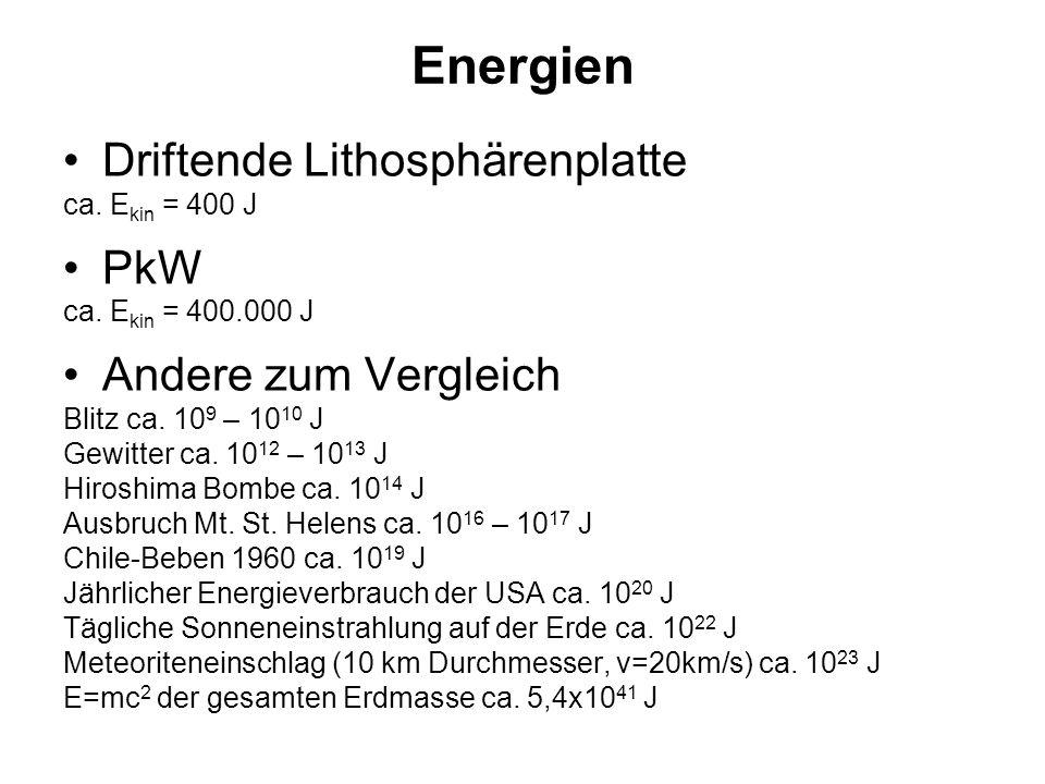 Energien Driftende Lithosphärenplatte PkW Andere zum Vergleich