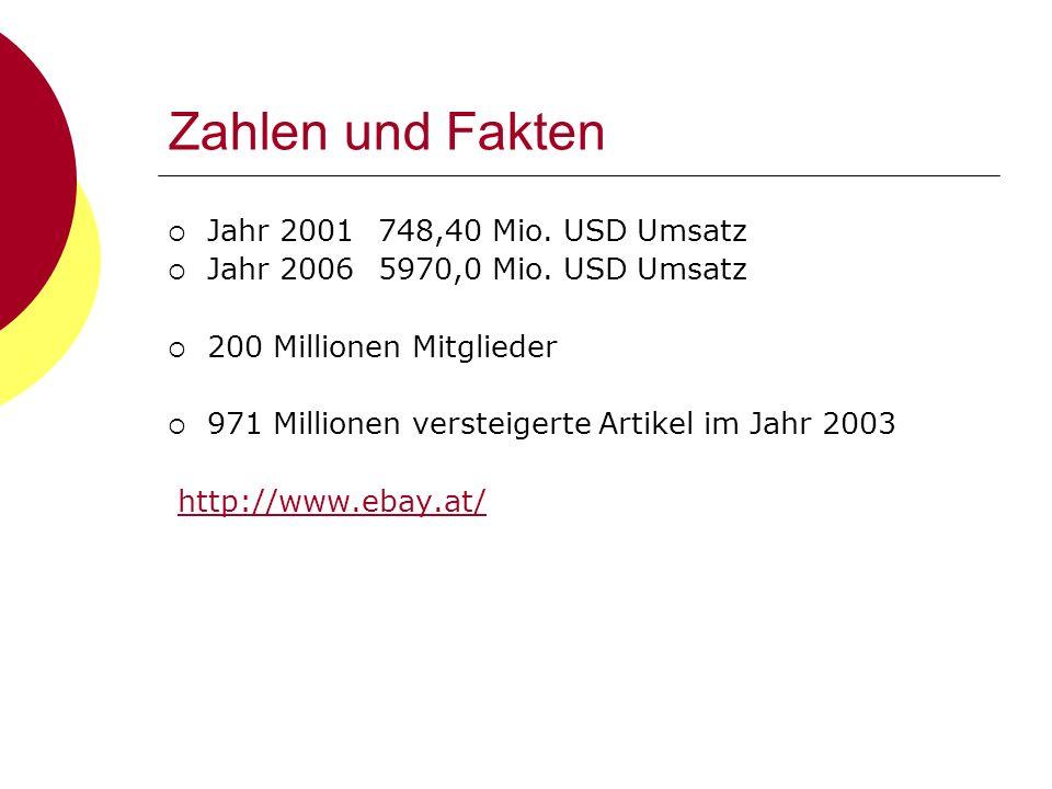 Zahlen und Fakten Jahr 2001 748,40 Mio. USD Umsatz