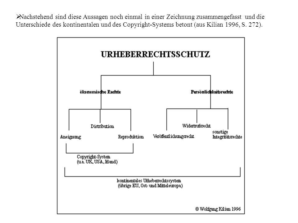 Nachstehend sind diese Aussagen noch einmal in einer Zeichnung zusammengefasst und die Unterschiede des kontinentalen und des Copyright-Systems betont (aus Kilian 1996, S.