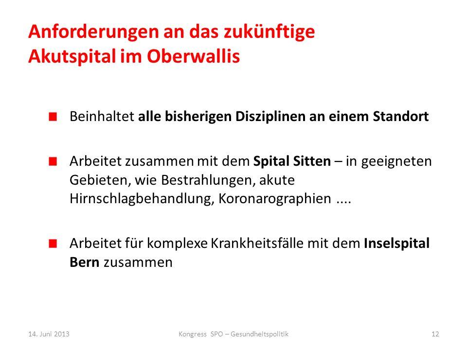 Anforderungen an das zukünftige Akutspital im Oberwallis