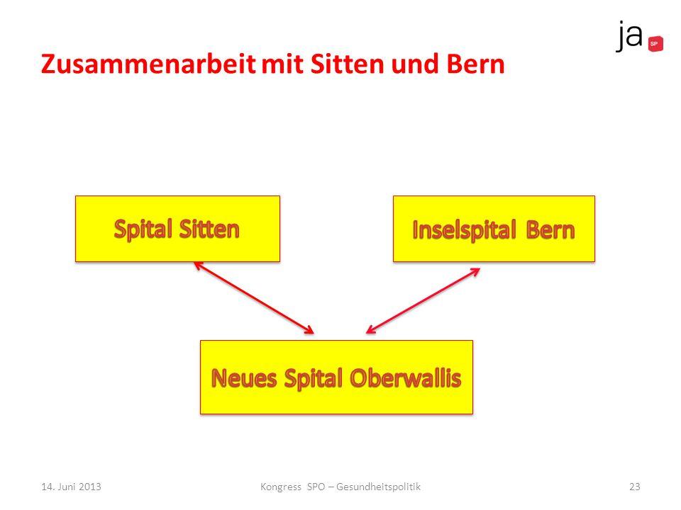 Zusammenarbeit mit Sitten und Bern