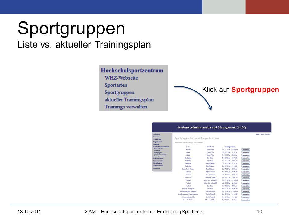 Sportgruppen Liste vs. aktueller Trainingsplan