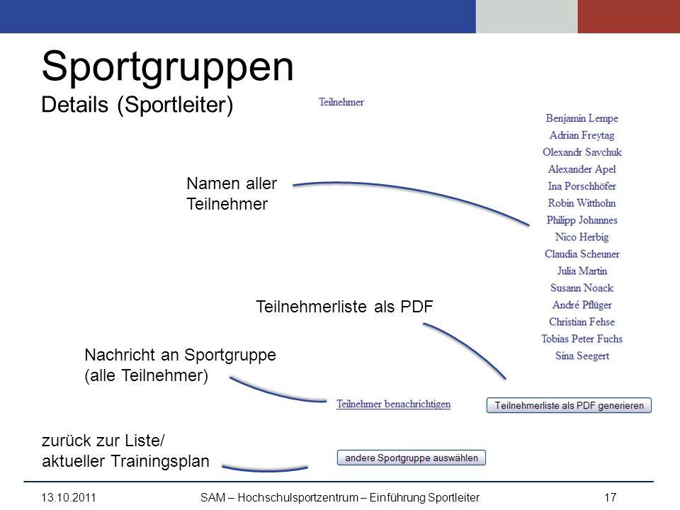 Sportgruppen Details (Sportleiter)