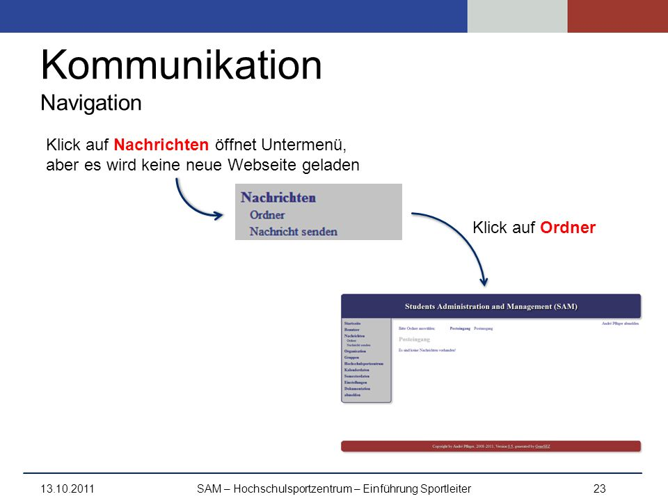 Kommunikation Navigation