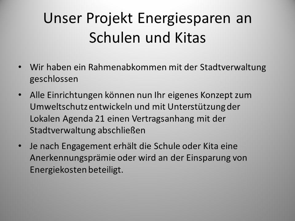 Unser Projekt Energiesparen an Schulen und Kitas