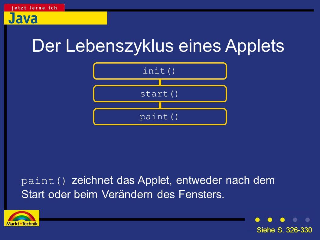 Der Lebenszyklus eines Applets