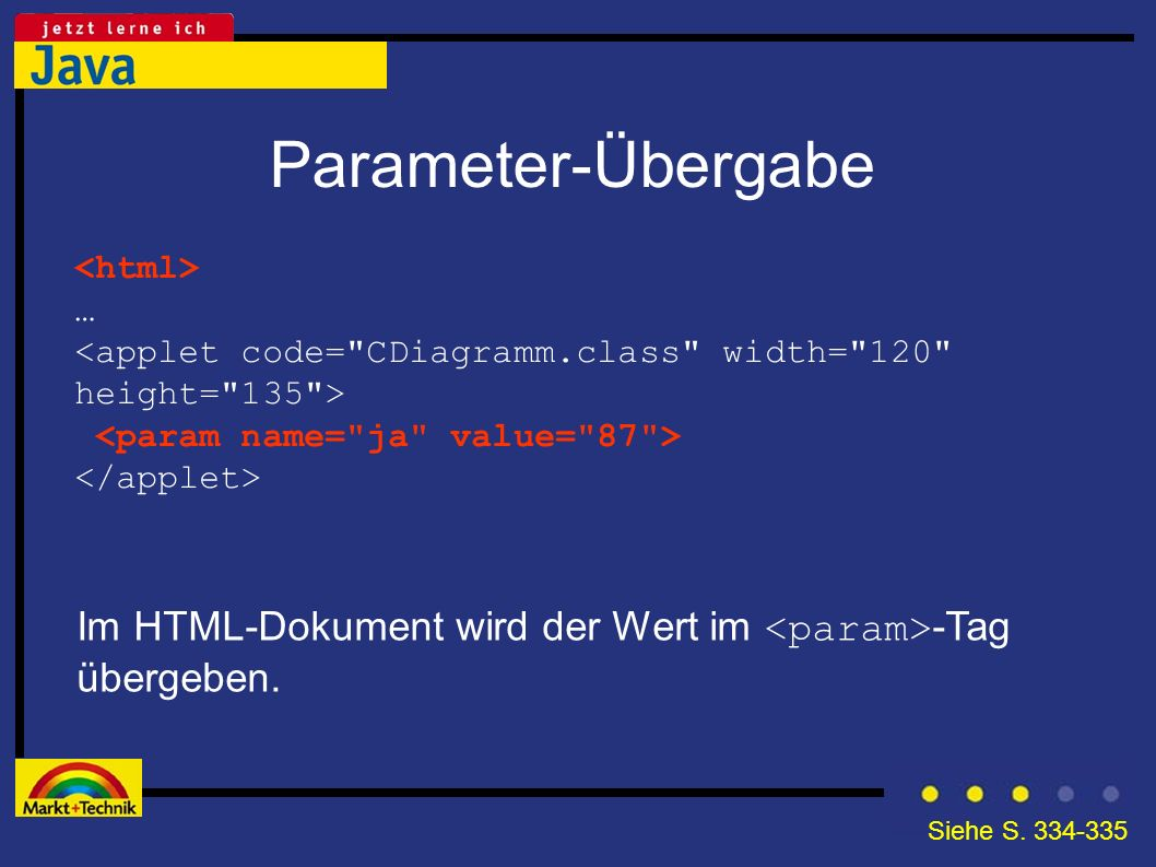 Parameter-Übergabe <html> … <applet code= CDiagramm.class width= 120 height= 135 > <param name= ja value= 87 >