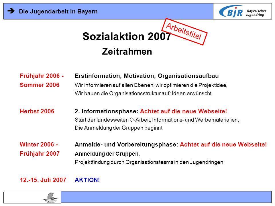 Sozialaktion 2007 Zeitrahmen Arbeitstitel