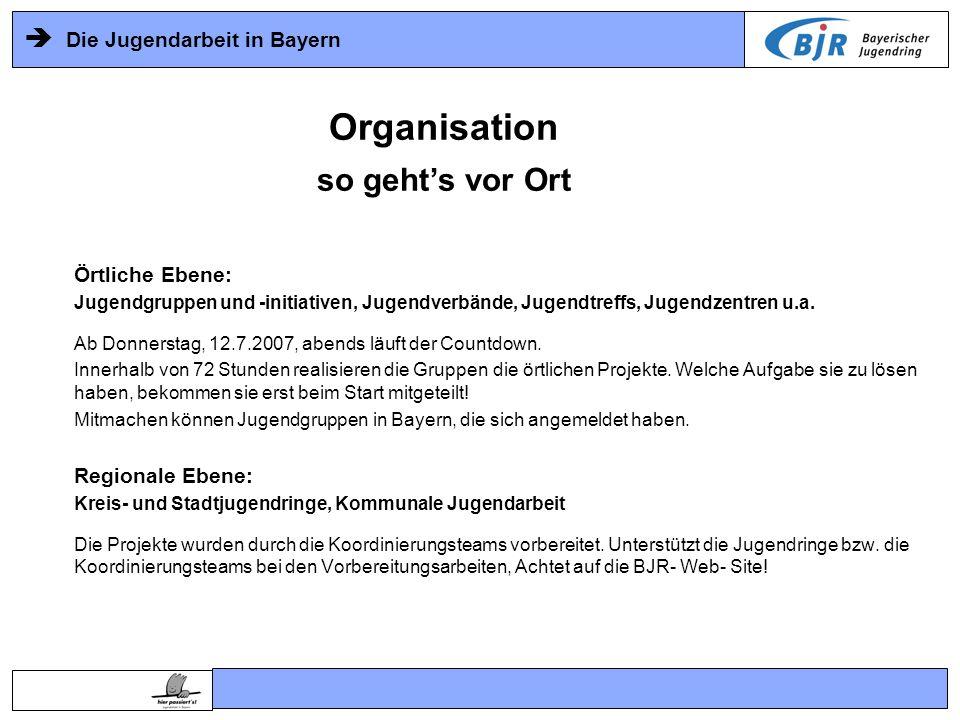 Organisation so geht's vor Ort Örtliche Ebene: Regionale Ebene: