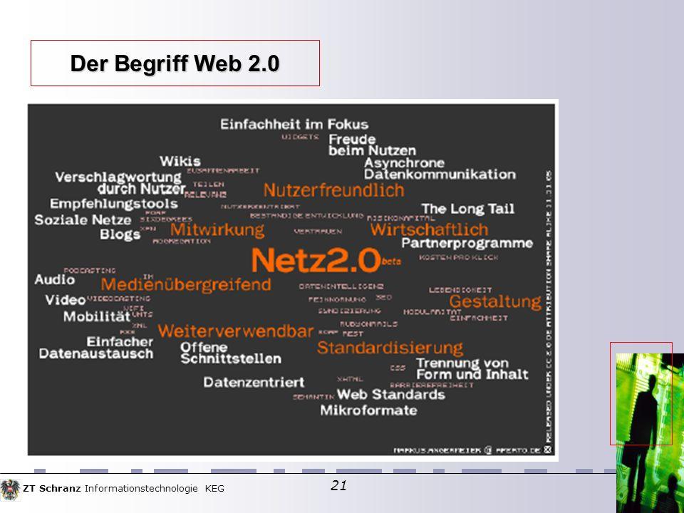 Der Begriff Web 2.0