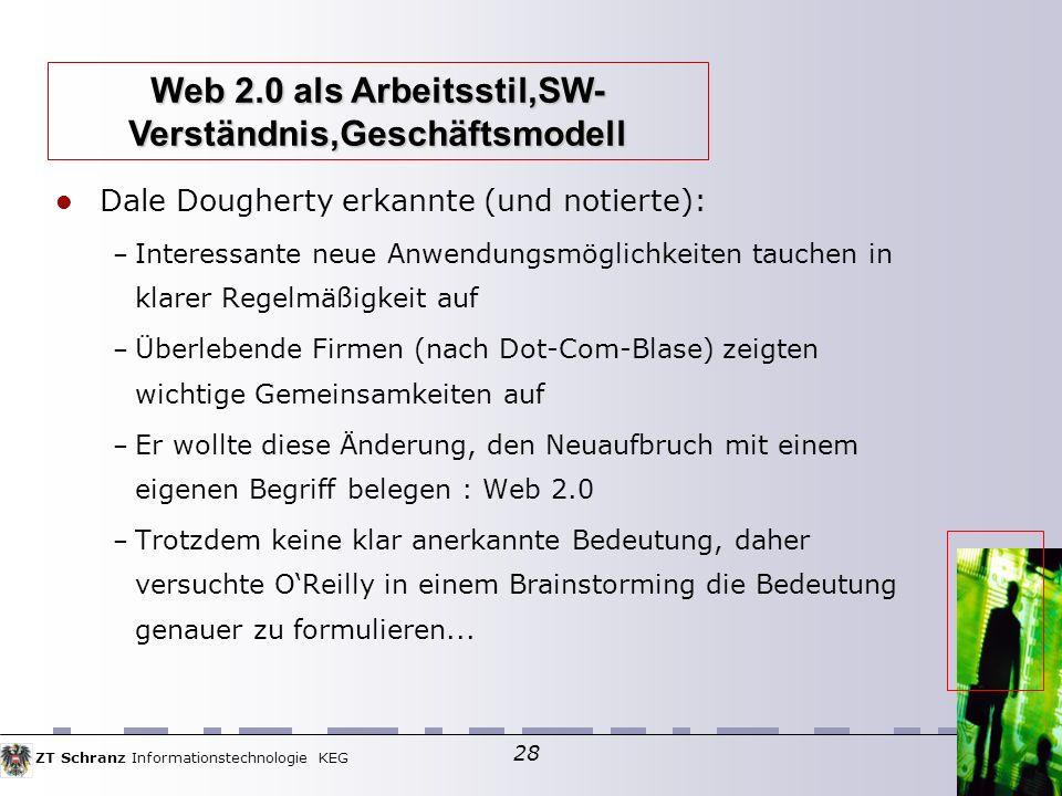 Web 2.0 als Arbeitsstil,SW-Verständnis,Geschäftsmodell