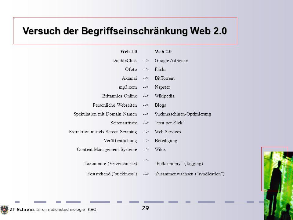 Versuch der Begriffseinschränkung Web 2.0