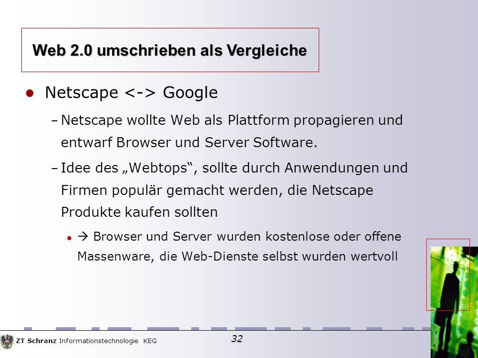 Web 2.0 umschrieben als Vergleiche