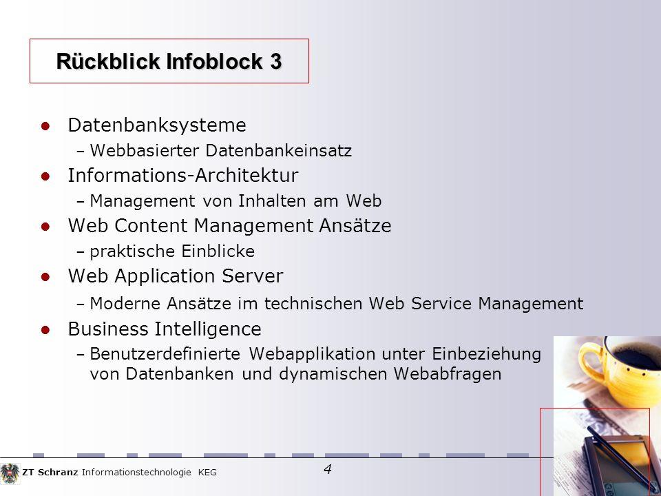 Rückblick Infoblock 3 Datenbanksysteme Informations-Architektur