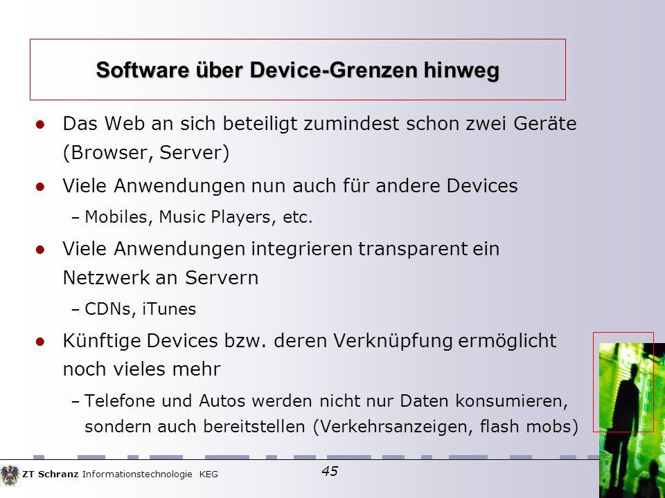 Software über Device-Grenzen hinweg