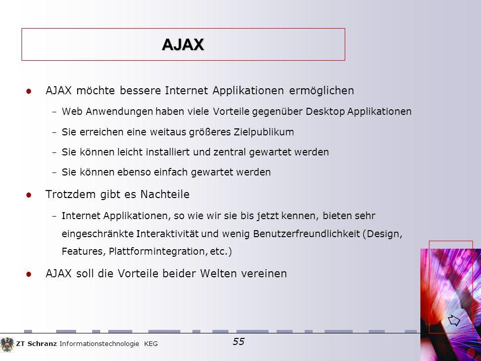 AJAX AJAX möchte bessere Internet Applikationen ermöglichen