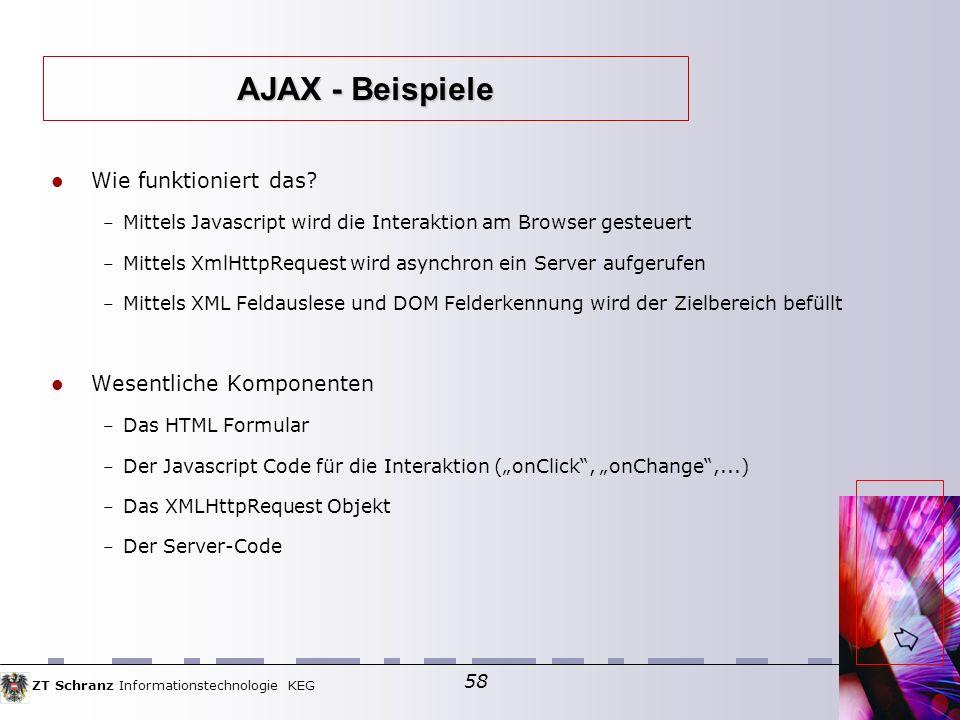 AJAX - Beispiele Wie funktioniert das Wesentliche Komponenten