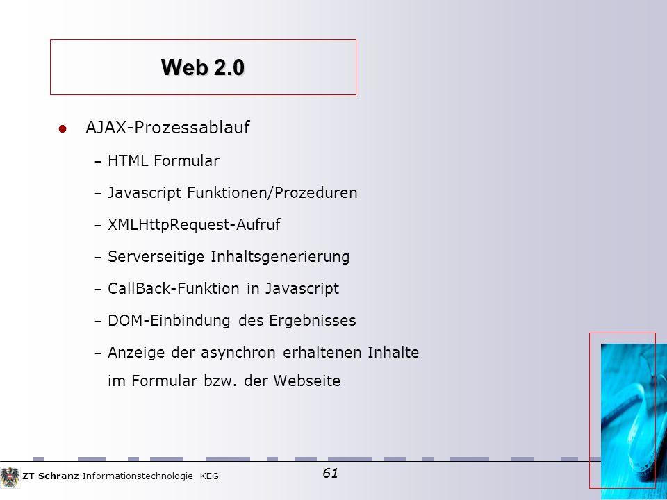 Web 2.0 AJAX-Prozessablauf HTML Formular