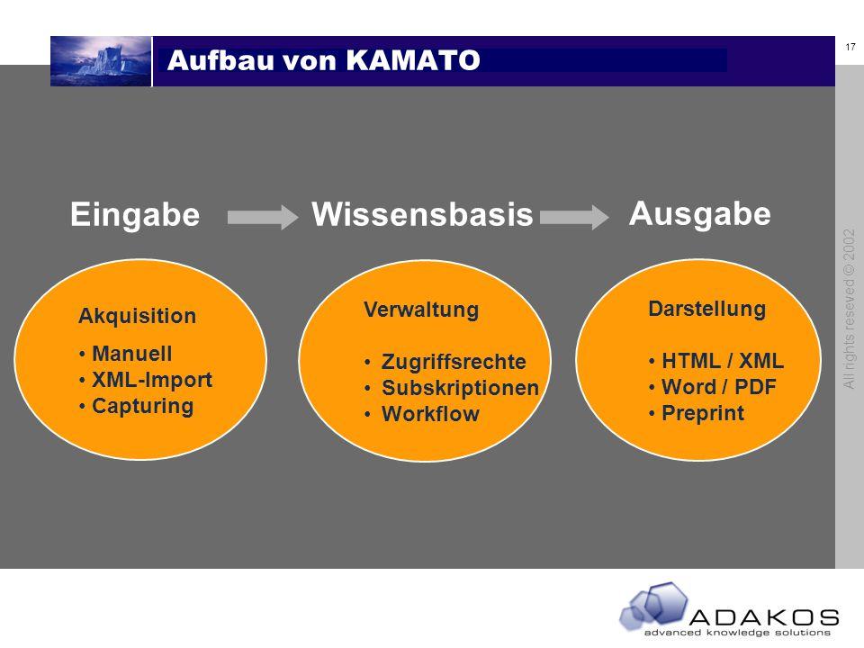 Eingabe Wissensbasis Ausgabe Aufbau von KAMATO Akquisition Verwaltung