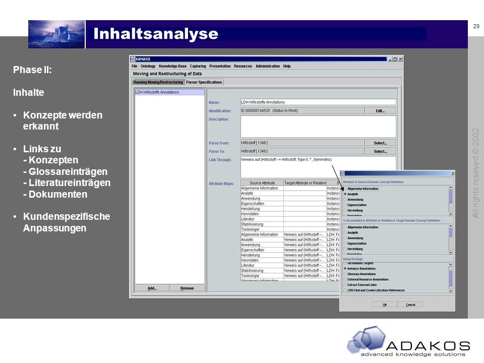 Inhaltsanalyse Phase II: Inhalte Konzepte werden erkannt