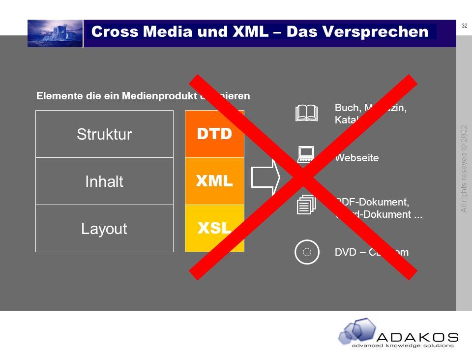 Cross Media und XML – Das Versprechen