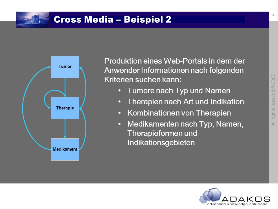 Cross Media – Beispiel 2 Tumor. Therapie. Medikament.