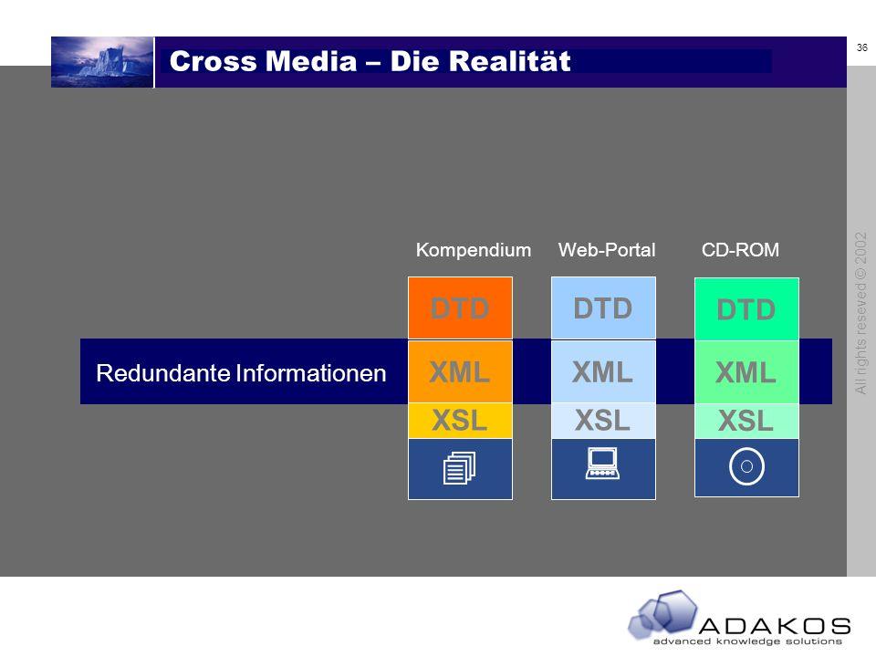 Cross Media – Die Realität