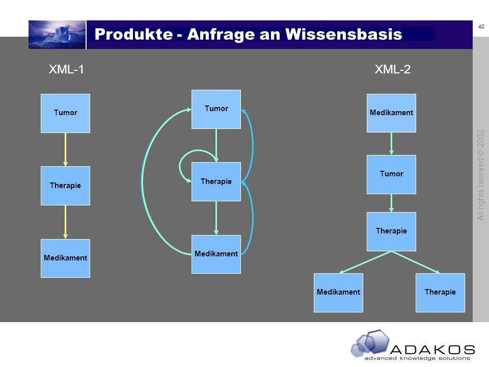 Produkte - Anfrage an Wissensbasis