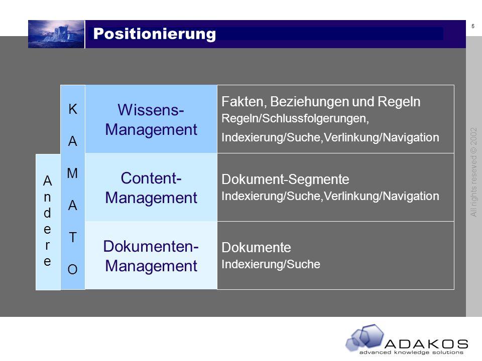 Wissens- Management Content- Management Dokumenten- Management