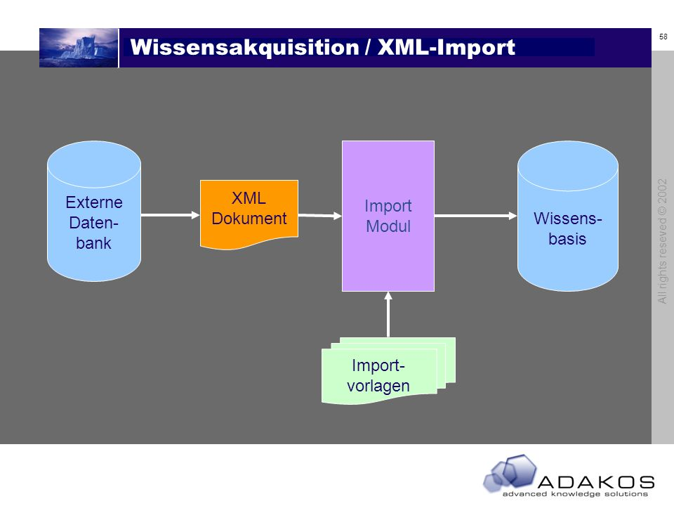 Wissensakquisition / XML-Import