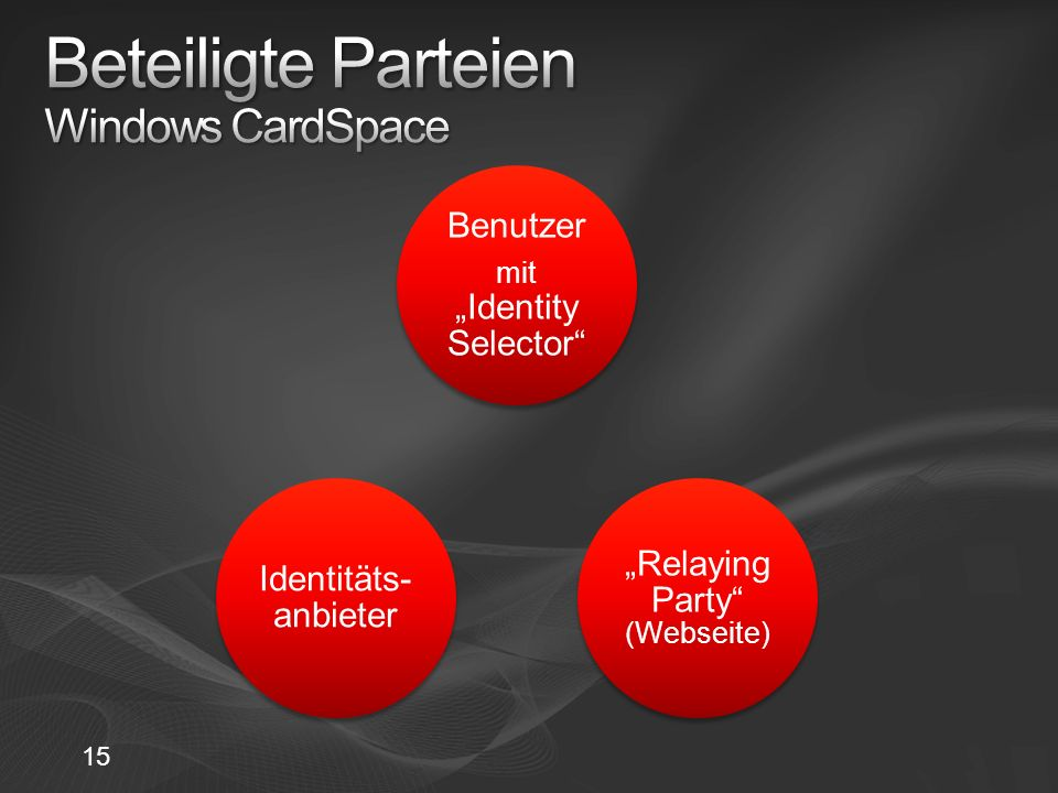 Beteiligte Parteien Windows CardSpace