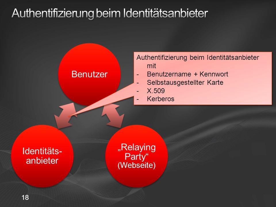 Authentifizierung beim Identitätsanbieter
