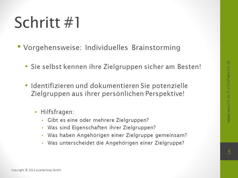 Schritt #1 Vorgehensweise: Individuelles Brainstorming