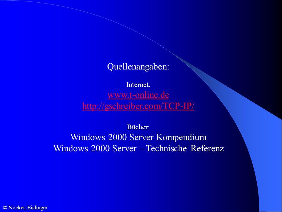 Windows 2000 Server Kompendium