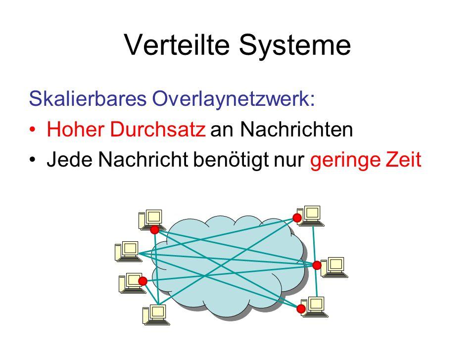 Verteilte Systeme Skalierbares Overlaynetzwerk: